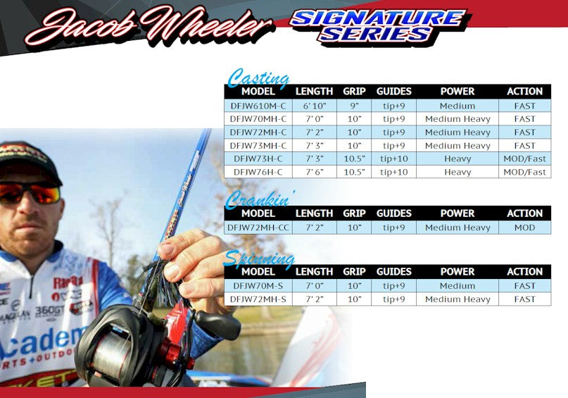 Duckett Jacob Wheeler Series Cranking Casting Rods - Direct Fishing Sales