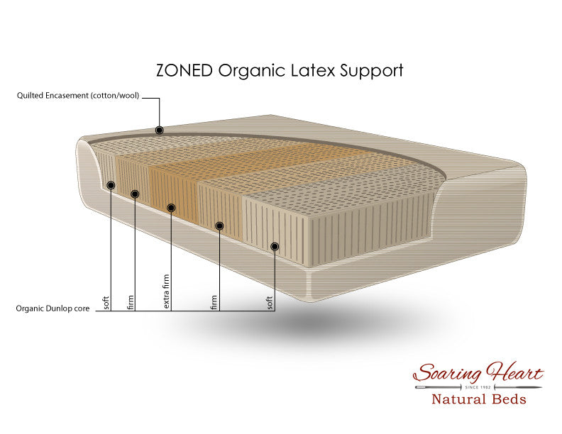 Organic Zoned Natural Latex Mattress Soaring Heart