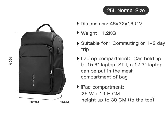 Nayo Almighty Smart Functional Backpack
