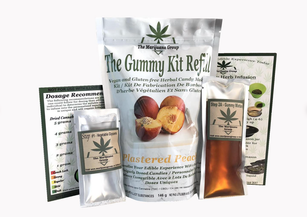 The Gummy Kit REFILL