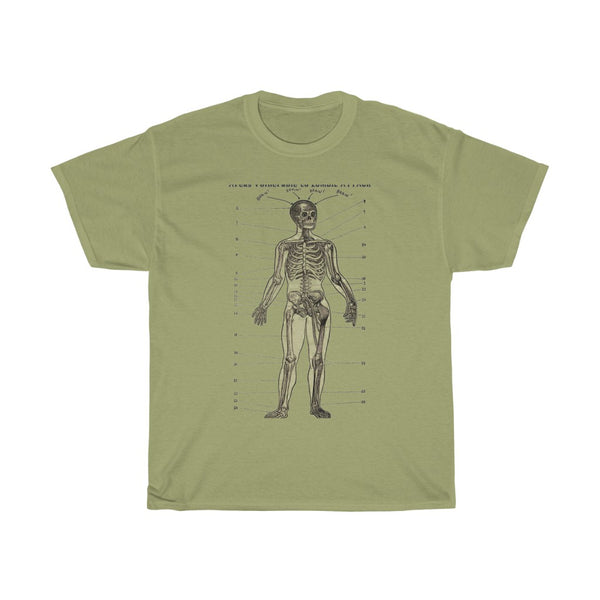 Zombie T-shirt - Areas Vulnerable to Zombie Attack - Men's T-Shirt - FREE shipping in US