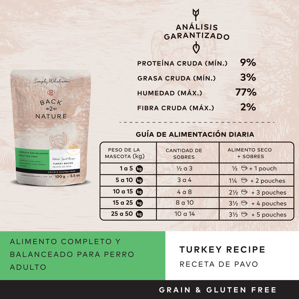 Back 2 Nature® Receta de Pavo