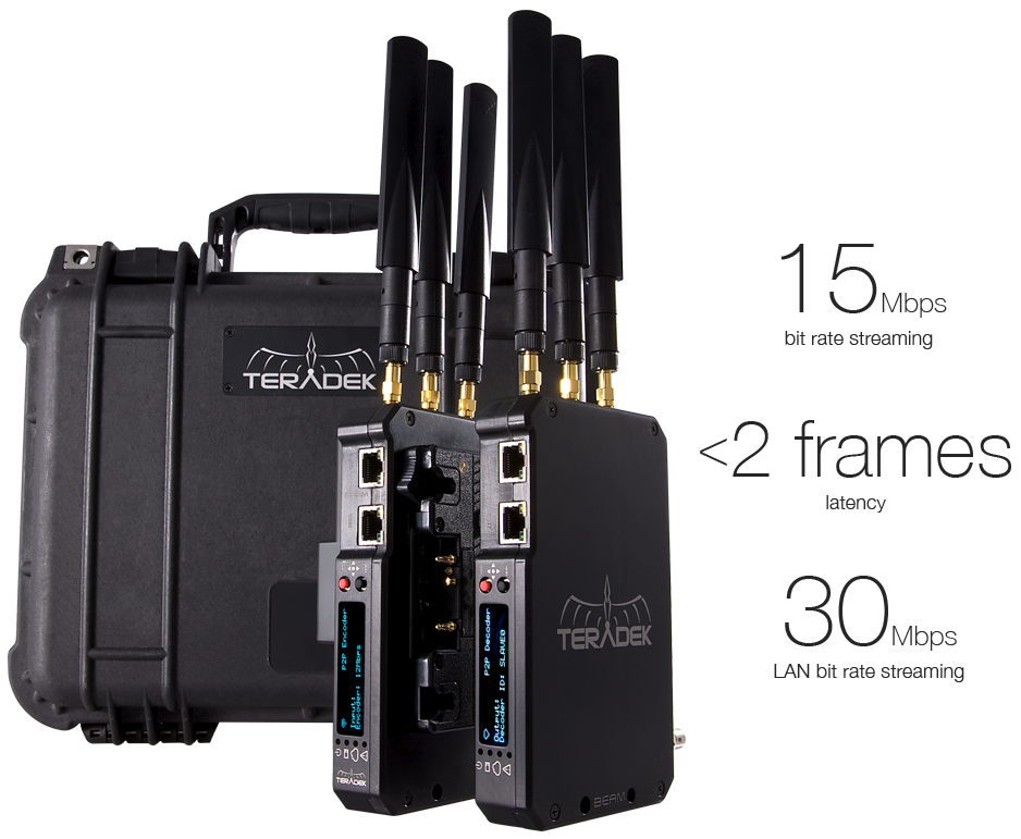 Beams with Teradek Case showing 15 Mbps streaming wireless and 30 Mbs over LAN with less than 2 frames latency