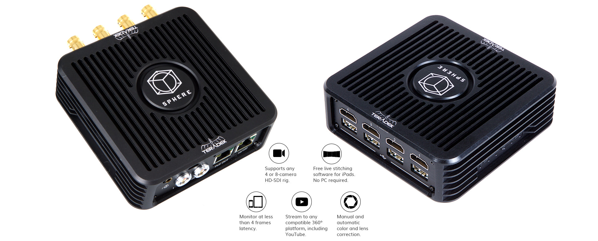 Sphere compatible with HDMI or HD-SDI