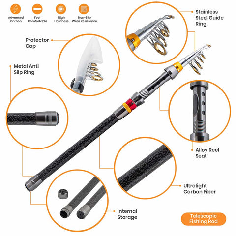 Heavy-Duty Telescopic Fishing Rod Using advanced carbon material, our collapsible fishing rod is exceptionally durable and wear-resistant in addition to being incredibly comfortable with a non-slip handle. An anti-slip ring keeps your pole in place at the top. The reel side is cradled by a sturdy aluminum alloy with stainless steel guide rings to prevent rust and help you bring proof along with your epic catch story.