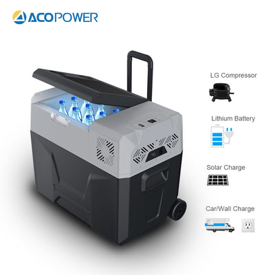 ACOPOWER P40A Outdoor Solar Freezer /Cooler/ Fridge (42 Quarts) Used AS Good