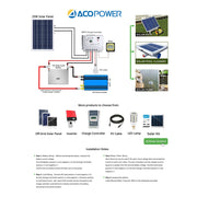 ACOPOWER 25 Watts Poly Solar Panel, 12V - acopower