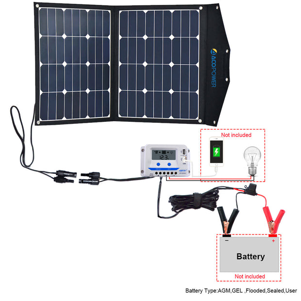 ACOPOWER 80W Portable Solar Kit , Foldable Suitcase with 10A LCD Charge Controller