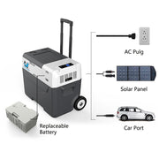 ACOPOWER LionCooler X30A Combo, 32 Quarts Solar Freezer & Extra 173Wh Battery (2 Batteries)