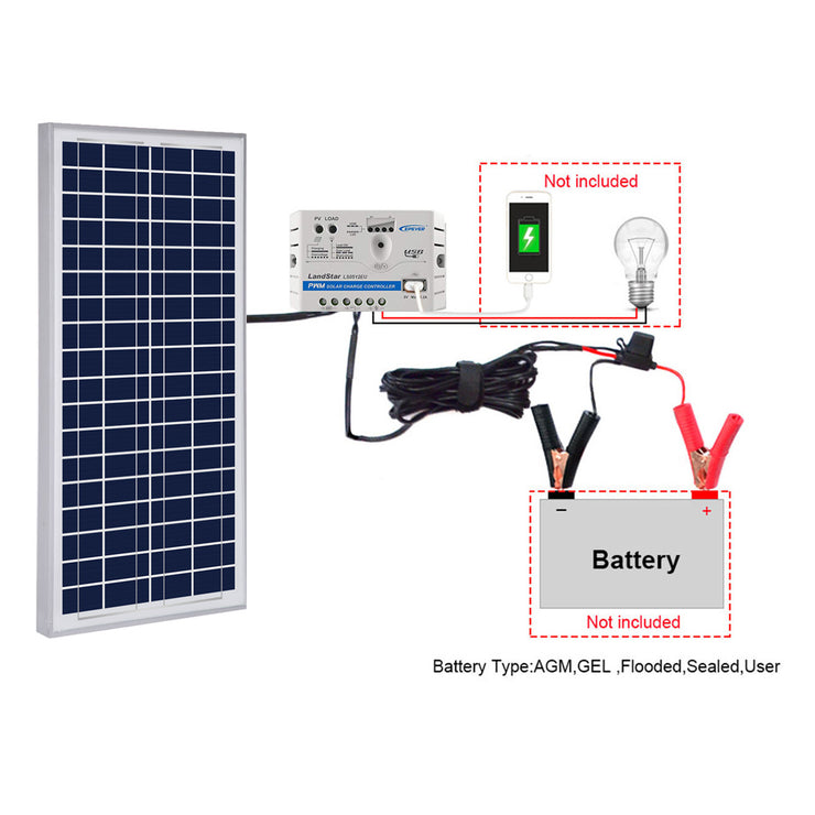 ACOPOWER 35 Watt Off-grid Solar Kits with 5A charge controller