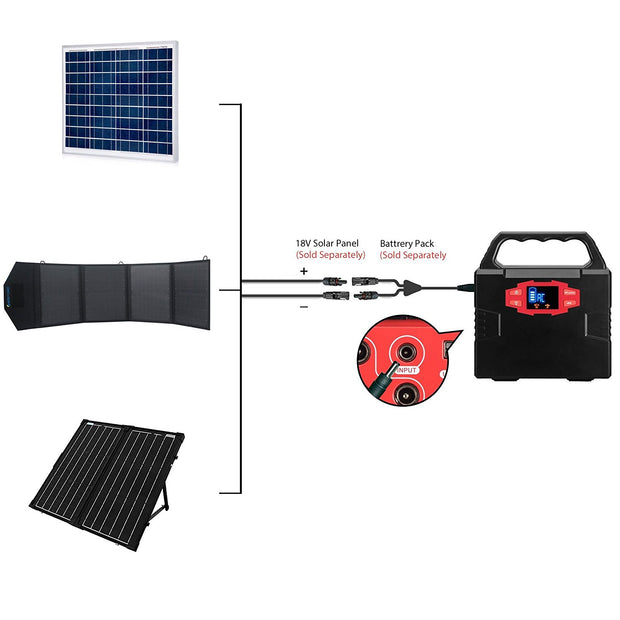 ACOPOWER 150wh Solar Generator MC4 Adapter - acopower