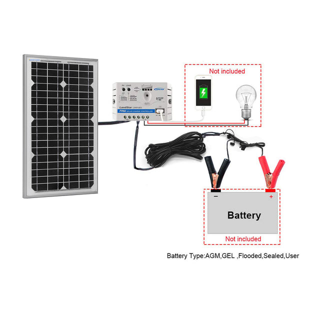 ACOPOWER 30W 12V Solar Charger Kit, 5A Charge Controller with Alligator Clips