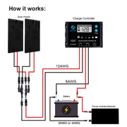 ACOPOWER 12V/24V 200W All Black Mono Solar RV Kits, 20A PWM Charge Controller
