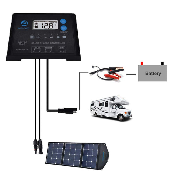 ACOPOWER Waterproof ProteusX 20A PWM Solar Charge Controller with Alligator Clips and MC4 Connectors - acopower