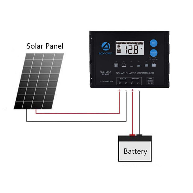 ACOPOWER Waterproof ProteusX 20A PWM Solar Charge Controller - acopower