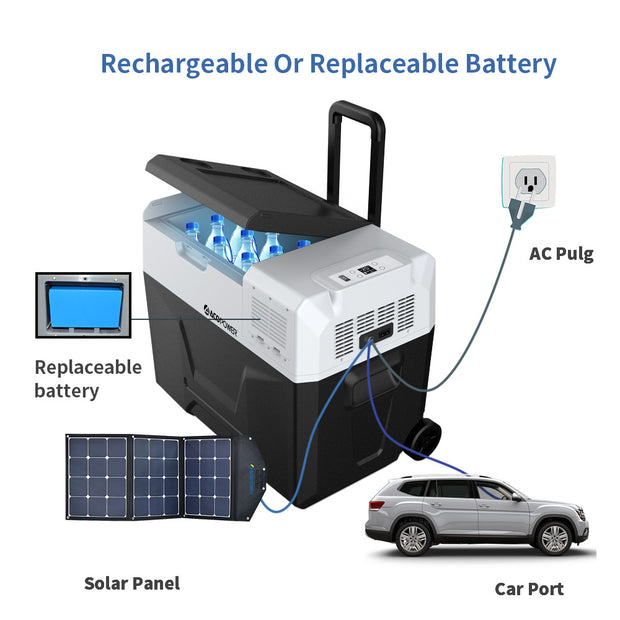 ACOPOWER R40A Portable Solar Fridge Freezer