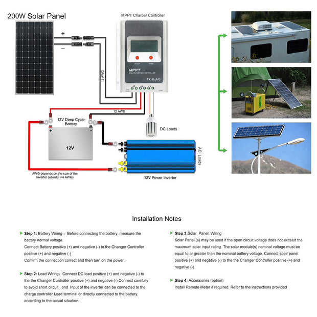 200 Watt 24 Volts Monocrystalline for Water Pumps, Residential Power Supply - acopower