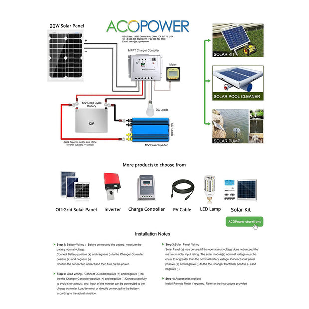 ACOPOWER 20 Watt 12volts Monocrystalline Solar Panel