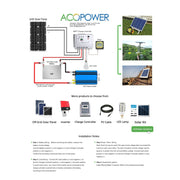 ACOPOWER 30 Watt 12volts Monocrystalline Solar Panel