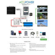 ACOPOWER 50 Watts All Black Mono Solar Panel, 12V - acopower