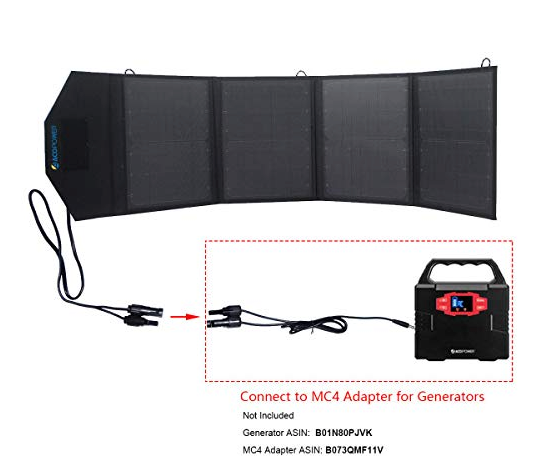 ACOPOWER Solar Generator 150Wh (Kit with 50w Solar)