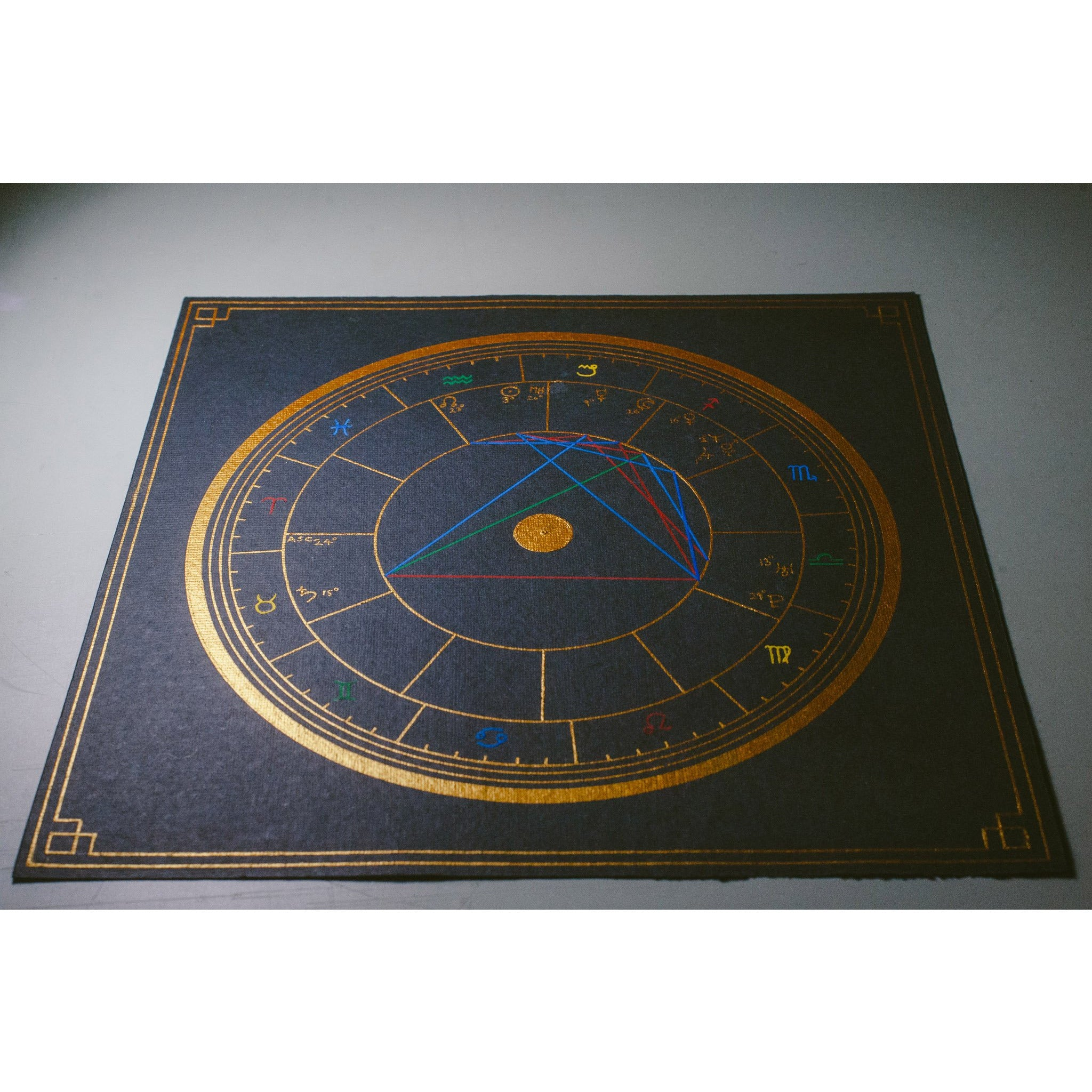 Astrological Birth Chart (Natal Chart)
