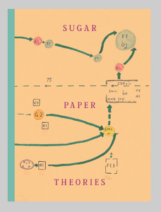 Sugar Paper Theories • Jack Latham