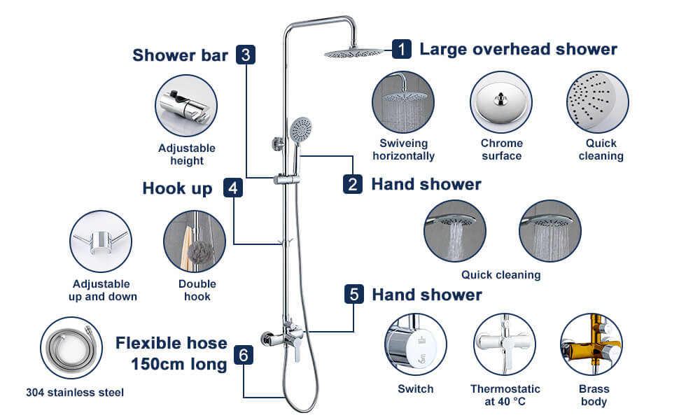 Homelody Messing Dusche systeme