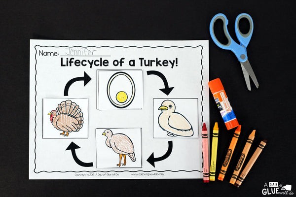 Engage your class in an exciting hands-on experience learning all about turkeys! This Turkeys: An Animal Study is perfect for science in Preschool, Pre-K, Kindergarten, First Grade, and Second Grade classrooms and packed full of inviting science activities. Students will learn about the difference between turkeys and chickens, animals that can and