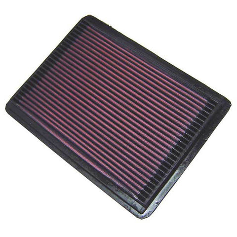 K&N 33-2057 Air Filter Canada Performance Improvements