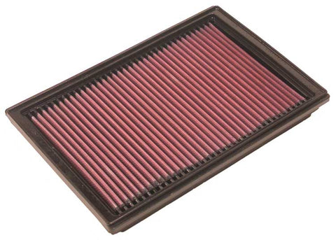 K&N 33-2229 Air Filter Canada Performance Improvements