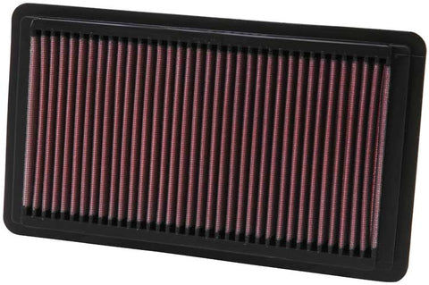 K&N 33-2343 Air Filter Canada Performance Improvements