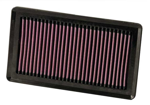 K&N 33-2375 Air Filter Canada Performance Improvements