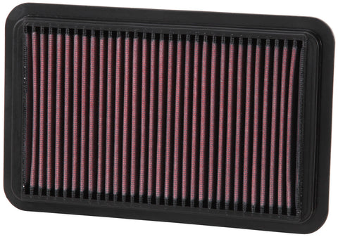 K&N 33-2676 Air Filter Canada Performance Improvements