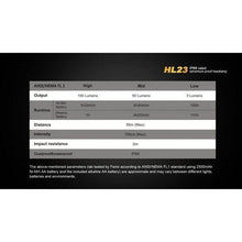 fenix hl23 led headlamp specs