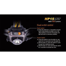 Fenix HL55 led head lamp switches