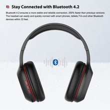 Load image into Gallery viewer, Bluetooth Over-Ear Wired Headphone