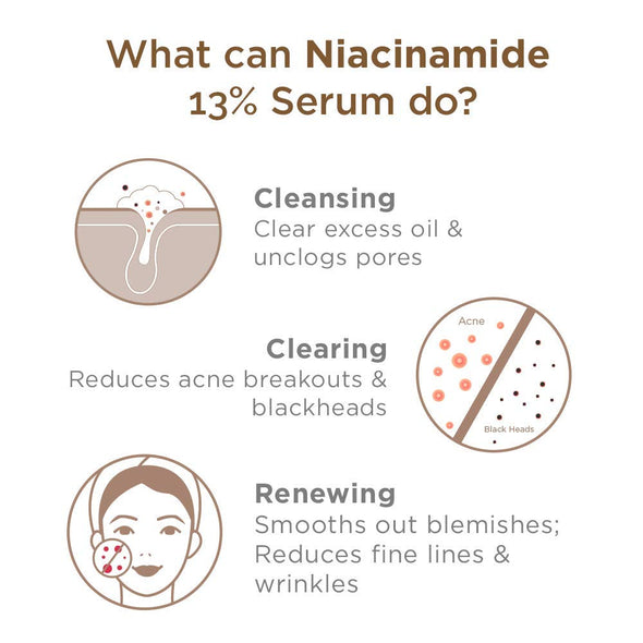 Niacinamide Serum/Gel 13% For Acne, Plus Zinc 2% - 1oz