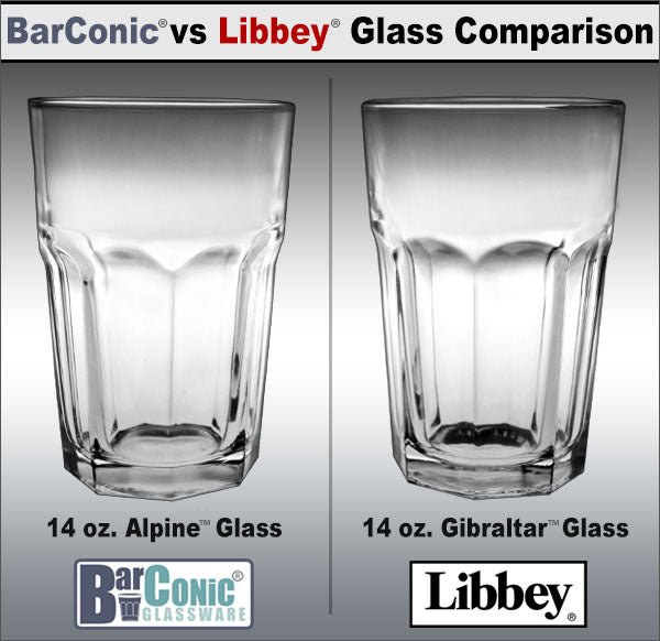 BarConic and Libbey Comparison