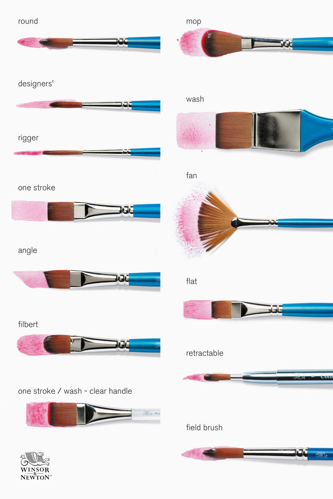 watercolor brushes chart