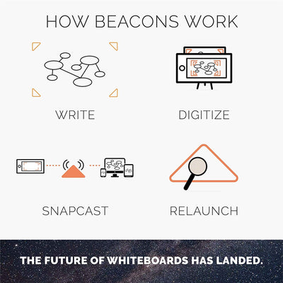 Rocketbook Beacons