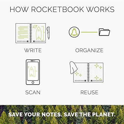 Rocketbook Core