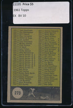 Load image into Gallery viewer, 1961 Topps  273 Checklist 4   EX 11195