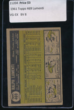 Load image into Gallery viewer, 1961 Topps  469 Ralph Lumenti  VG-EX 11204
