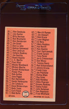 Load image into Gallery viewer, 1966 Topps  34 Checklist 1  VG-EX 12520