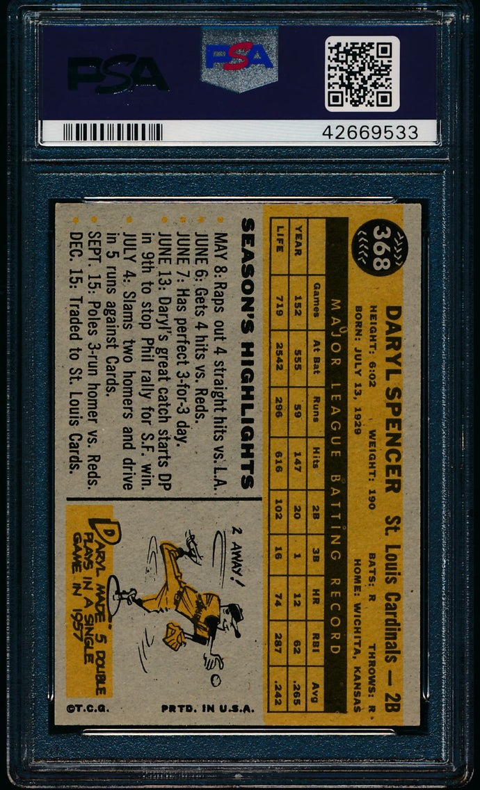1960 Topps  368 Daryl Spencer  PSA 7 NM 13553