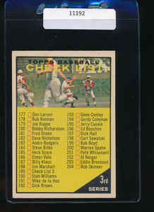 Scan of 1961 Topps 189 Checklist 3  EX-MT