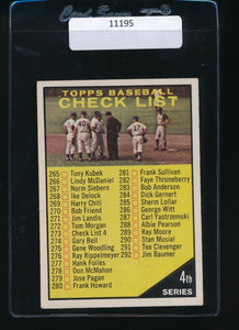 Scan of 1961 Topps 273 Checklist 4  EX
