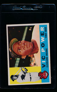 Scan of 1960 Topps 75 Vic Power EX-MT