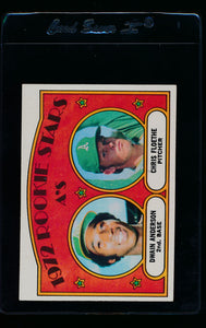 Scan of 1972 Topps 251 Checklist 264-394 VG-EX